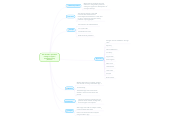 Mind map: Use of iPad in preschoolsetting to supportemergent literacypractices