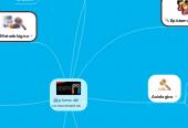 Mind map: Planos del Conocimientos