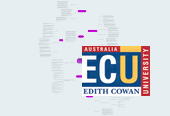 Mind map: TECHNOLOGIES IN THE WESTERN AUSTRALIAN CURRICULUM