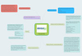 Mind map: Erinoak Kids
