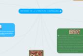 Mind map: ORÍGENES DE LA LITERATURA  CASTELLANA