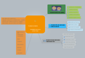 Mind map: FUNDICIONES            