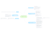 Mind map: Holland-Bloorview Kids Rehabilitation Hospital