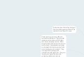 Mind map: Children Community Network