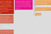 Mind map: Internet, sus posibilidades de consulta y uso