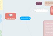 Mind map: LAS REDES VPN
