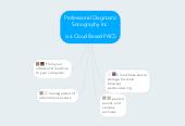 Mind map: Professional DiagnosticSonography Inc.  is a Cloud Based PACS
