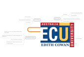 Mind map: Copy of Higher Education of Prioners
