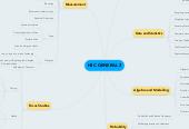 Mind map: HSC GENERAL 2