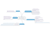 Mind map: Ontario Association of Children's Aid Societies
