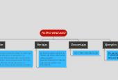 Mind map: Clasificación de las redes de computadoras