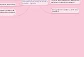 Mind map: La Revolución francesa