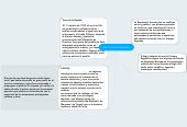 Mind map: REVOLUCION FRANCESA