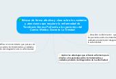 Mind map: Educar de forma efectiva y clara sobre los cuidados y atenciones que requiere la enfermedad de Trombosis Venosa Profunda a los pacientes del Centro Médico Docente La Trinidad