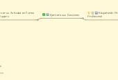 Mind map: I.A.P.    INVESTIGACIÓN ACCIÓN PARTICIPATIVA