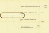 Mind map: Cause: Disobedience of Man and Woman (Effects of Sin)