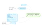 Mind map: Planeación de un sistema de información de mercadotecnia
