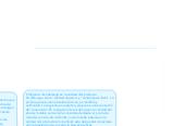 Mind map: Conceptos y Ejemplos
