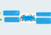 Mind map: ACTIVIDAD FÍSICA Y SALUD