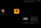 Mind map: La Electrònica
