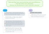 Mind map: Salva and Nya have many similarities and many differences. How do culture, time, and place influence the development of each character's identity?