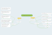 Mind map: Indicadores Socio-Económicos