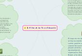 Mind map: El Uso de las Tic en Educación