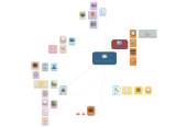 Mind map: SISTEMA DE SEGURIDAD SOCIAL