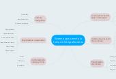 Mind map: Sistema que permita latoma de fotografía aérea