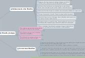 """Mind map: """"Lo que tengo por filosofía"""".Fernando Savater"""