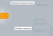 Mind map: Practicas desleales en operaciones de comercio internacional