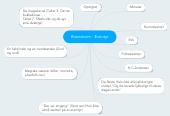 Mind map: Brainstorm - Eventyr