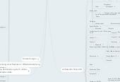 Mind map: Cisplatin