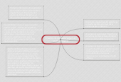 Mind map: Diseño de software segun el