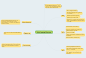 Mind map: Text in Language Classrooms