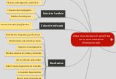Mind map: Debe incursionar la marca Erke en nuevos mercados internacionales.
