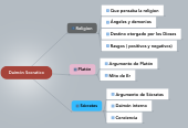 Mind map: Daimón Socratico