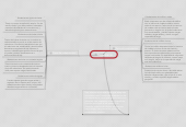 Mind map: Rodamiento