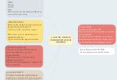 Mind map: CUATRO FUERZAS FUNDAMENTALES DEL UNIVERSO
