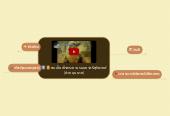 Mind map: สมเด็จเจ้าพระยาบรมมหาศรีสุริยวงศ์ (ช่วง บุนนาค)