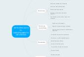 Mind map: DEFICIENCIA EN EL DEPARTAMENTO DE VENTAS