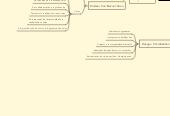 Mind map: Nuevos Modelos de Gestión Pública