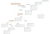 Mind map: MULTIMEDIA