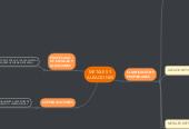 Mind map: METALES Y ALEACIONES