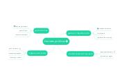 Mind map: finanzas publicas