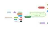 Mind map: Participantes de los Mercados Financieros