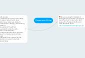 Mind map: Dissertation Writer