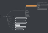 Mind map: EEKK: What is the importance of imaginative texts?