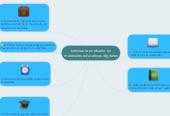 Mind map: seminario en diseño en materiales educativos digitales