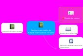 Mind map: Seminario en diseño de materiales educativos virtuales
